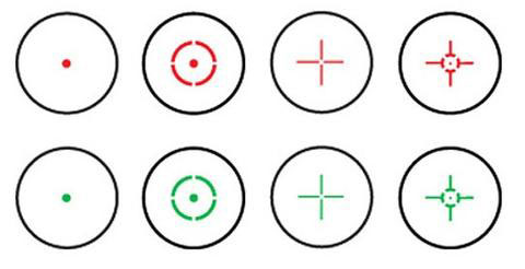 different type of red dot sight